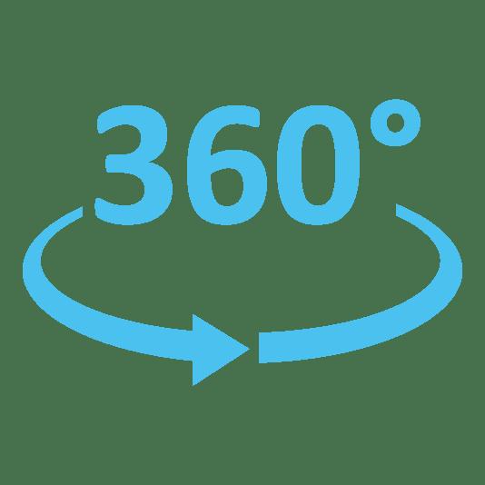 SIHOT@360°