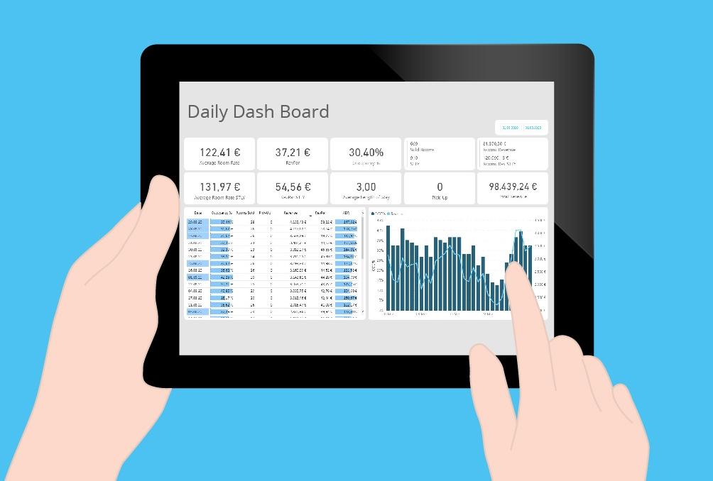 sihot daily dashboard